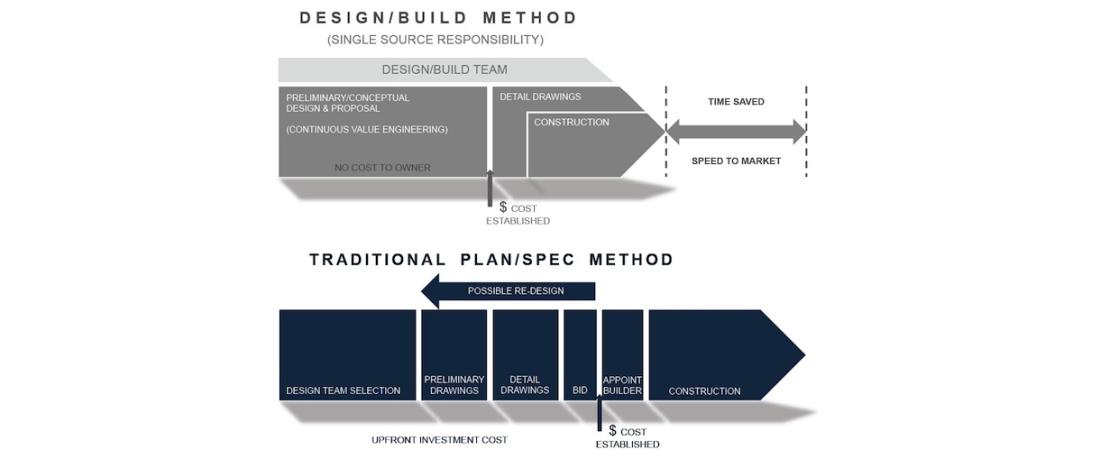 new-york-architect_design-build_Savings-1100x450.jpg